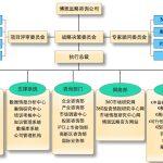 php网站开发前端与后端交互通信的标准代码做法