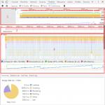 使用 Chrome Timeline 来优化页面加载性能