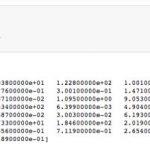 Scikit-learn在Python中构建机器学习分类器