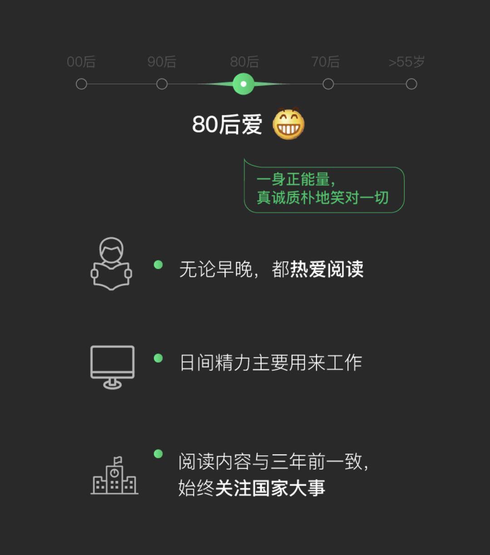 2018微信数据报告:00后喜欢捂脸表情,90后喜欢破涕为笑