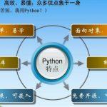 目前最全的python的就业方向