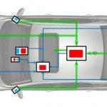 多传感器融合:通向自动驾驶时代的关键一步