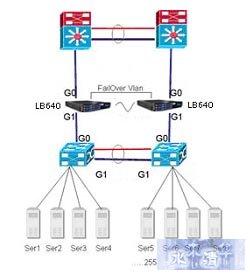 铁路客票系统网络结构