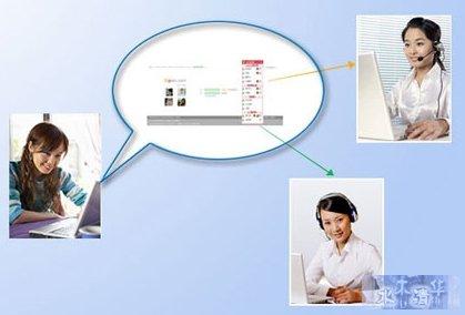 解析电子商务网站运营中的用户体验