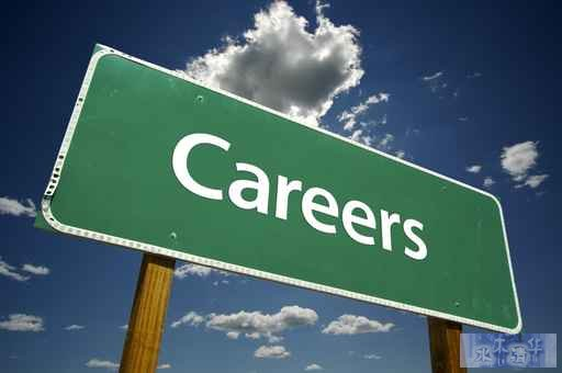 Careers - Road Sign