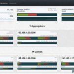MemSQL:号称世界上最快的内存-关系型数据库 兼容MySQL但快30倍