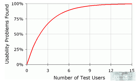 usertests9