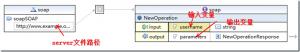 20120417062915741 分享php中四种webservice实现的简单架构方法及实例