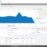 OneAPM for PHP应用程序性能监控管理工具