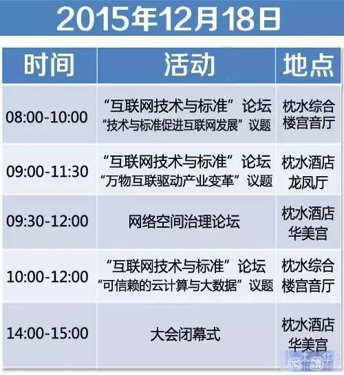 第二届世界互联网大会日程表公布