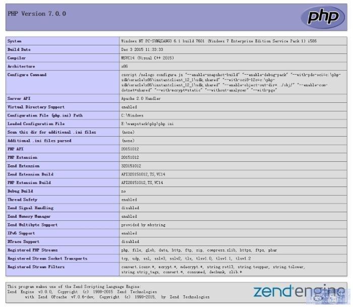 在 Windows 下安装部署 PHP 7.0 本地开发环境