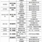 2016年春节(微信/QQ/支付宝/手机百度)抢红包最强最全攻略 不看后悔一年