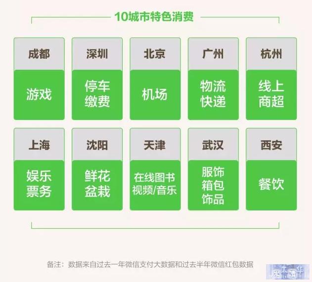 """微信支付推""""8.8无现金日"""" 联合70万门店40家银行"""