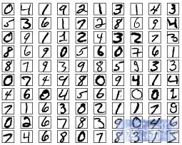 6mnist_100_digits