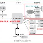 微信Wifi物联架构—机智云/云智易如何接入微信硬件平台