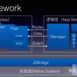 微信小程序 LBS 能力全面解析