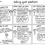 程序员如何提一个好问题?