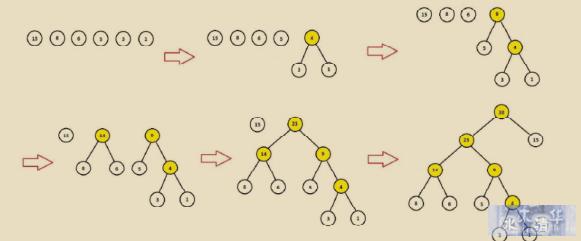 深度学习在电商商品推荐当中的应用-数据分析网