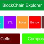 区块链技术详解超级账本(Hyperledger)