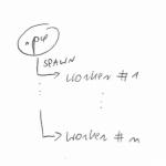 分析Python脚本