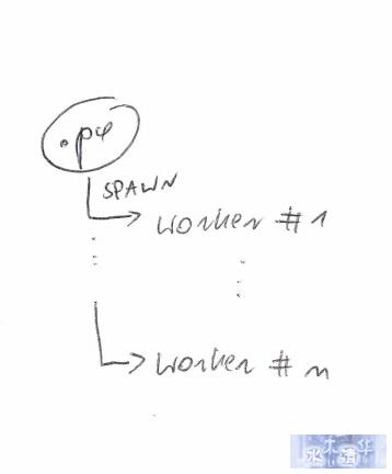 分析 Python 脚本